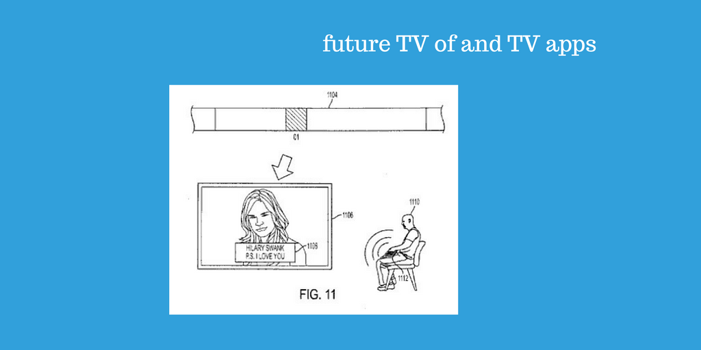 Sony Patent Application: Preview of InteractiveTV?